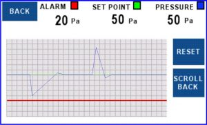 Real time data monitoring graph from INPRESS TS of pressure change over time to minimise exposure of dust